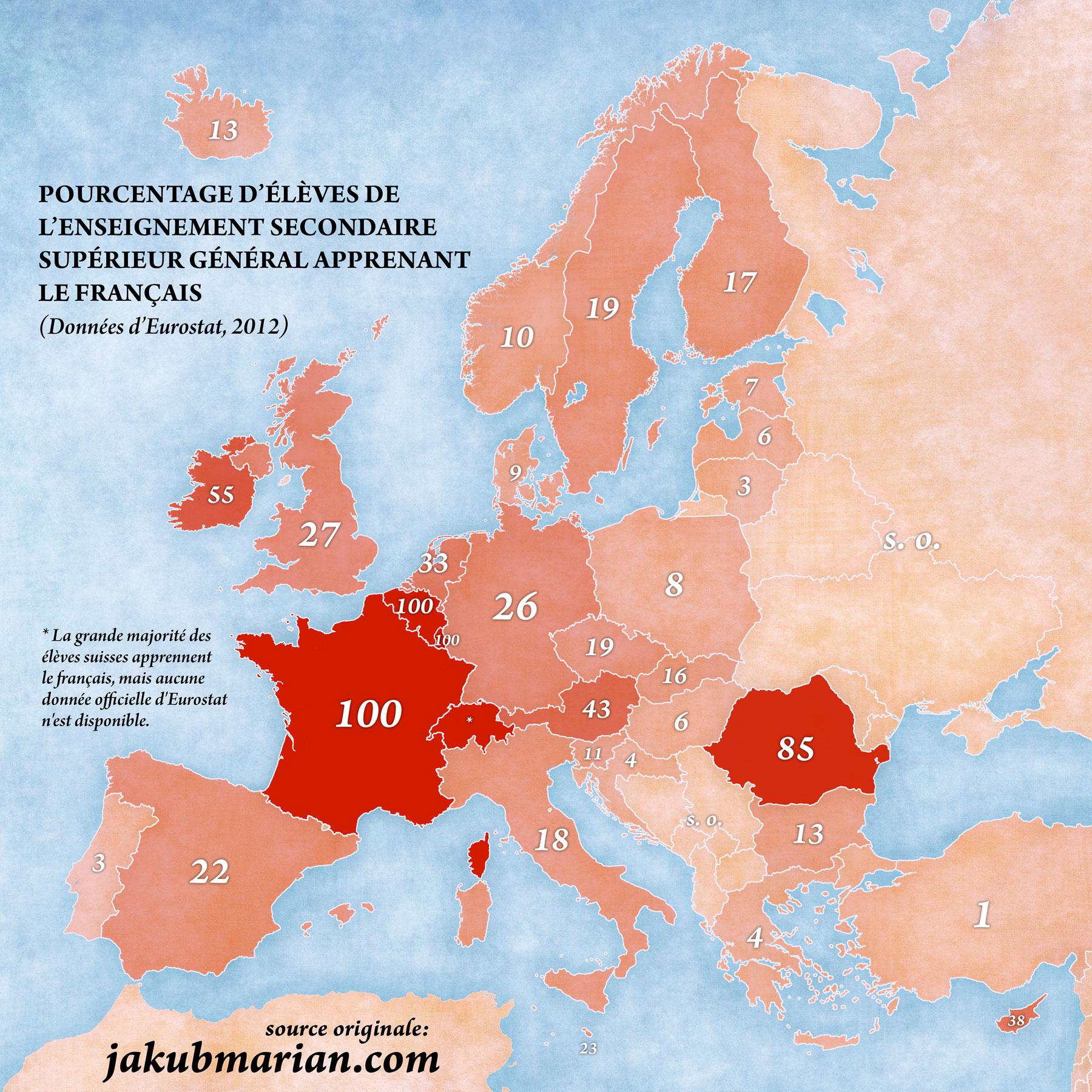 Pourcentage des élèves apprenant le français en Europe